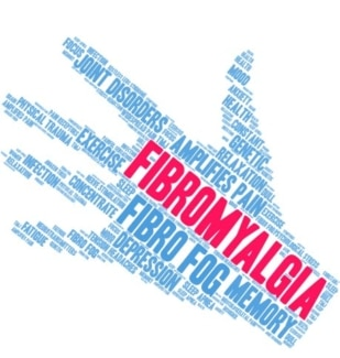 hand made up of words that describe fibromyalgia